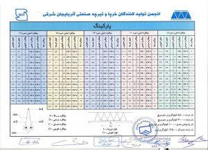 جدول تیرچه های پارکینگ مورد تایید سازمان نظام مهندسی ساختمان