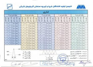 جدول تیرچه های اداری مورد تایید سازمان نظام مهندسی ساختمان