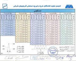 جدول تیرچه های مسکونی مورد تایید سازمان نظام مهندسی ساختمان